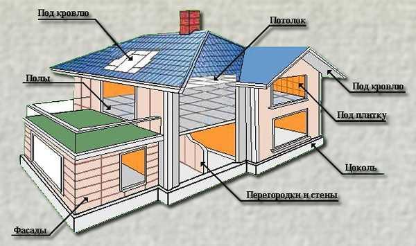 Стекломагнезитовый лист для различных поверхностей